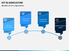 IoT in Agriculture PPT Slide 9