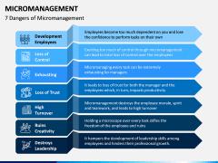 Micromanagement PPT Slide 3