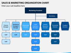 Sales and Marketing Organization Chart PPT Slide 3