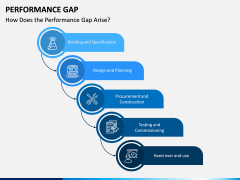 Performance Gap PPT Slide 5