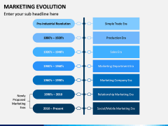 Marketing Evolution PPT Slide 5