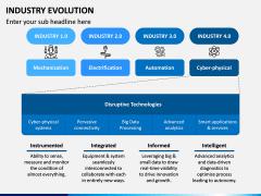 Industry Evolution PPT Slide 6