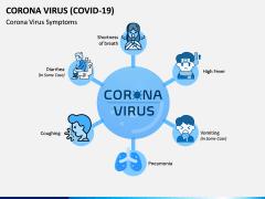 Corona Virus - Covid 19 PPT Slide 5
