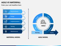 Agile vs Waterfall PPT Slide 2