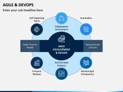 Agile and DevOps PPT Slide 1