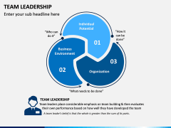 Team Leadership PPT Slide 2