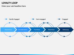 Loyalty Loop PPT Slide 3