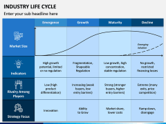 Industry Life Cycle PPT Slide 1