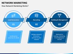 Network Marketing PPT Slide 1