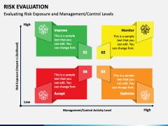 Risk Evaluation PPT Slide 3