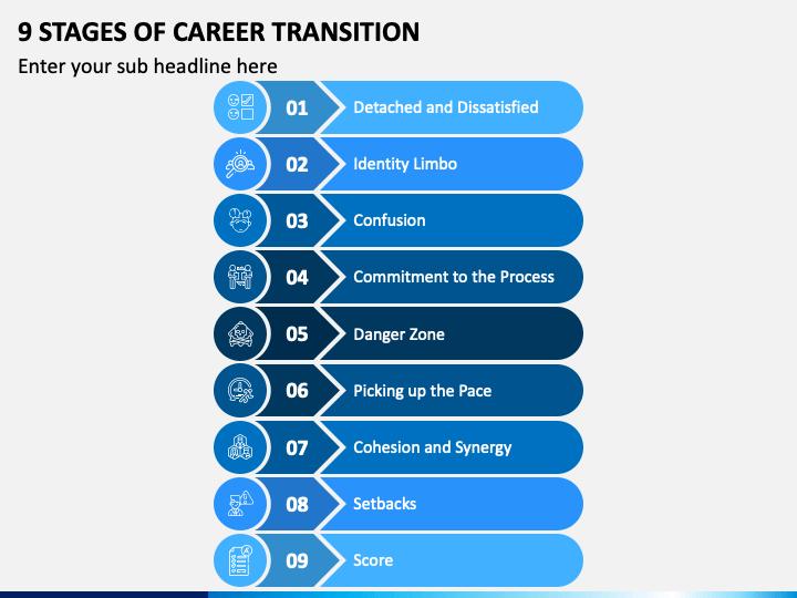 9 Stages Of Career Transition PPT Slide 1