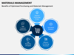 Materials Management PPT Slide 7