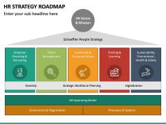 HR Strategy Roadmap PPT Slide 10