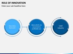 Role of Innovation PPT Slide 7