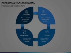 Pharmaceutical Marketing Animated Presentation - SketchBubble