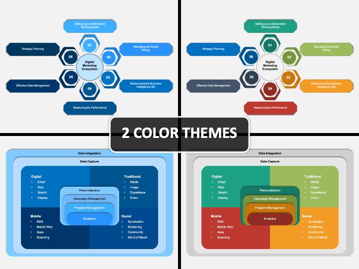 Digital Marketing Ecosystem PPT Cover Slide