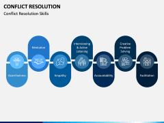 Conflict Resolution PPT Slide 4