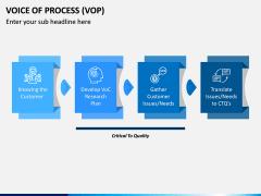 Voice of Process (VoP) PPT Slide 3