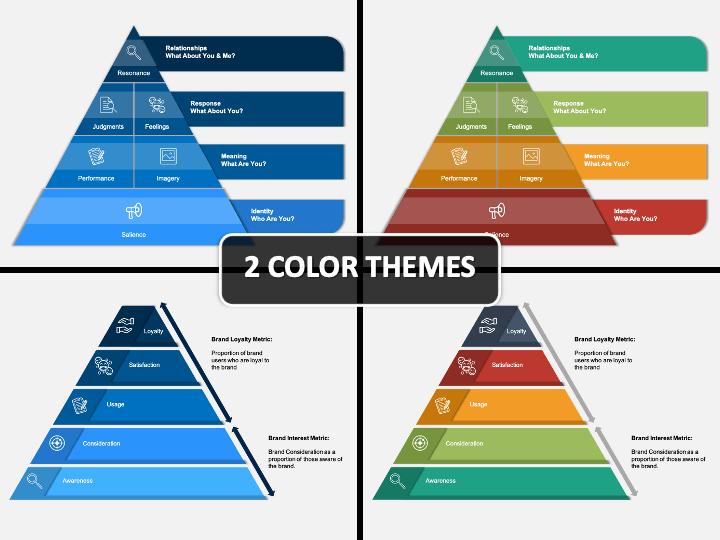 Brand Awareness Pyramid Cover Slide