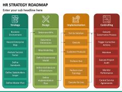 HR Strategy Roadmap PPT Slide 15