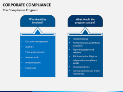 Corporate Compliance PPT Slide 6