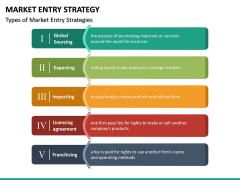 Market Entry Strategy PPT Slide 20