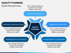 Quality Planning PPT Slide 1