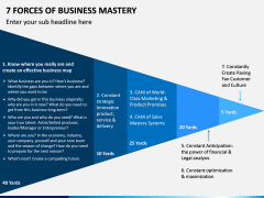 7 Forces of Business Mastery PPT Slide 4