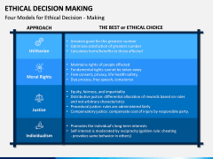 Ethical Decision Making PPT Slide 9