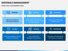 Materials Management PPT Slide 9