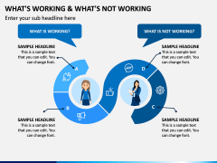 What's Working - What's Not PPT Slide 1