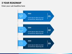 3 Year Roadmap PPT Slide 8