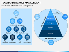 Team Performance Management PPT Slide 1