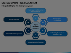 Digital Marketing Ecosystem Animated Presentation - SketchBubble