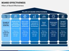 Board Effectiveness PPT Slide 3