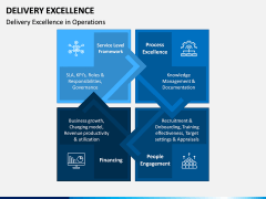 Delivery Excellence PPT Slide 8