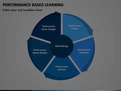 Performance Based Learning Animated Presentation - SketchBubble
