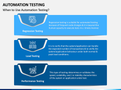 Automation Testing PPT Slide 6