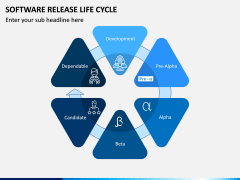 Software Release Lifecycle PPT Slide 1