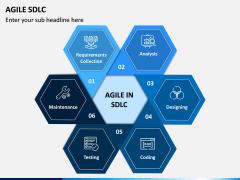 Agile SDLC PPT Slide 2