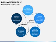 Information Culture PPT Slide 3