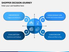 Shopper Decision Journey PPT Slide 5