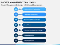 Project Management Challenges PPT Slide 3