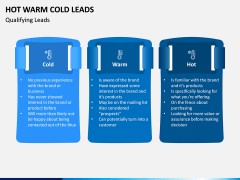 Hot Warm Cold Leads PPT Slide 6