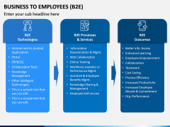 Business To Employees (B2E) PPT Slide 6
