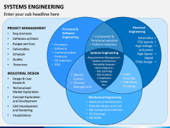 Systems Engineering PPT Slide 10