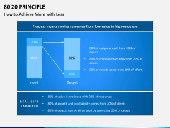 80 20 (Pareto) Principle PPT Slide 7