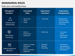 Managerial Roles PPT Slide 5