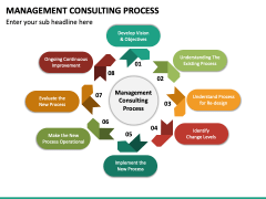 Management Consulting Process PPT Slide 2