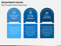 Recruitment Policies PPT Slide 2